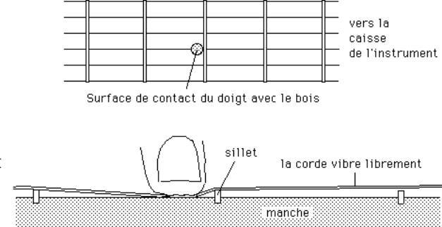 pression_corde-1