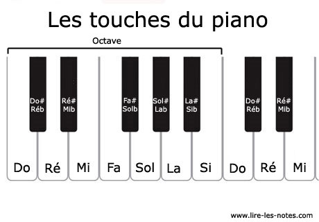 touches-du-piano